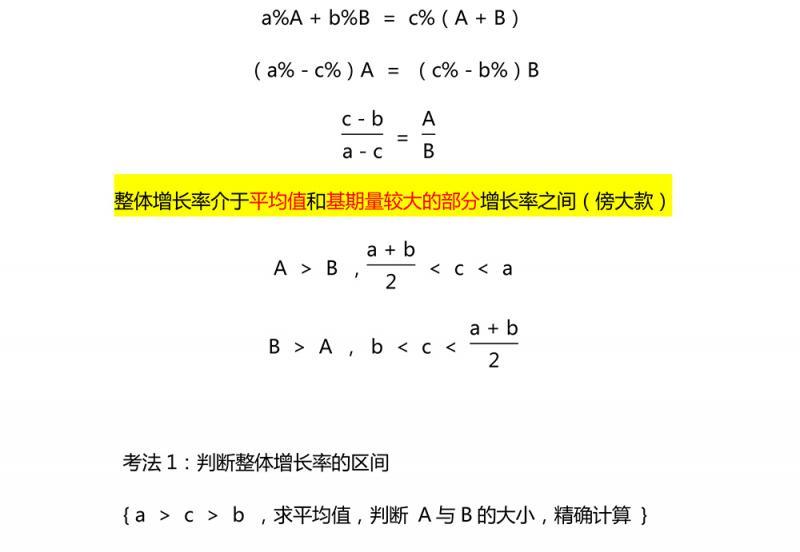 增长的三种常考考法-4.jpg