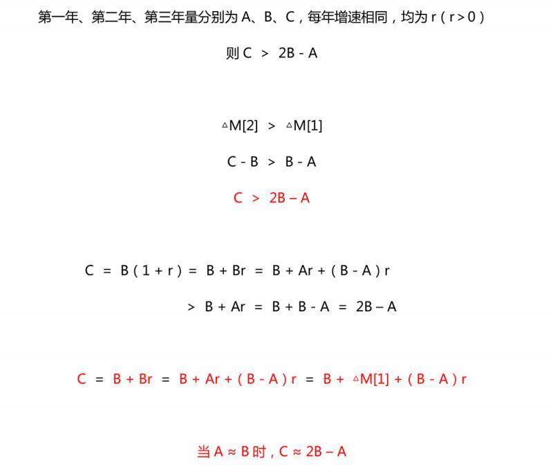增长的三种常考考法-5.jpg
