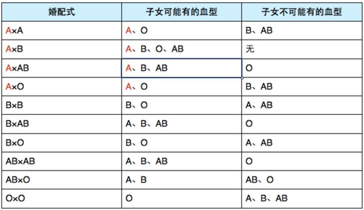 血型.png