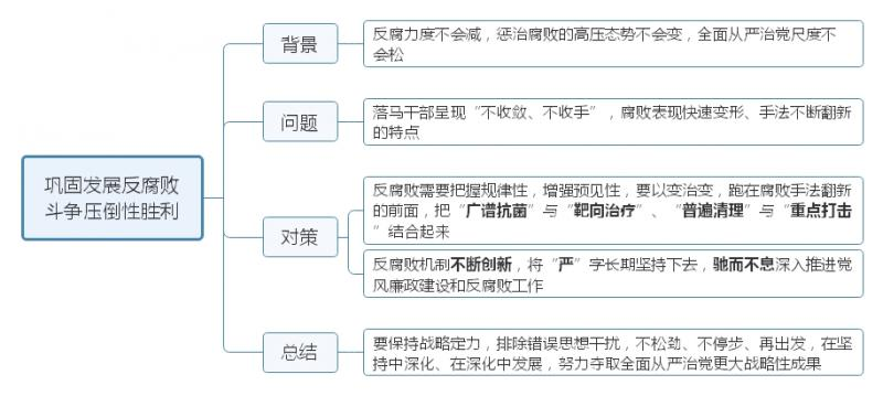 巩固发展反腐败斗争压倒性胜利.jpg