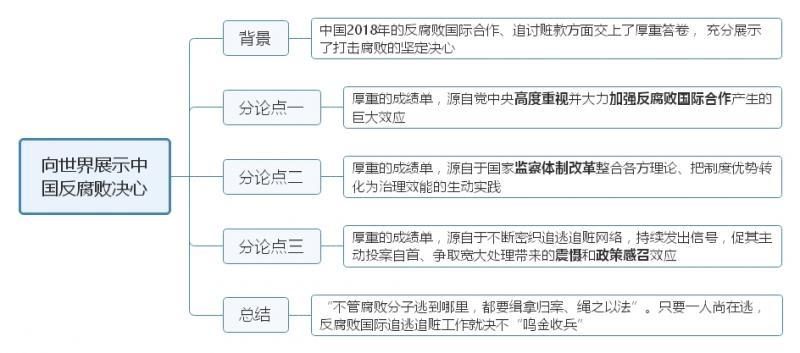 向世界展示中国反腐败决心.jpg