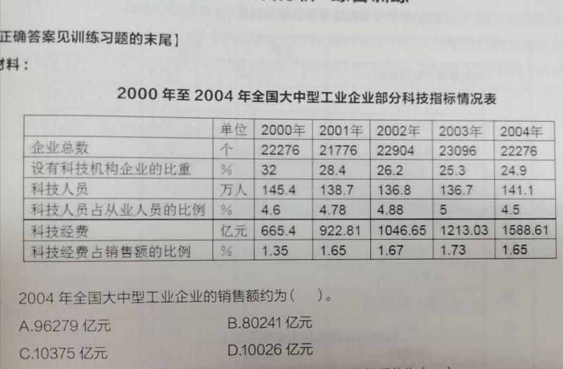 考情分析 -2020黑龙江.jpg
