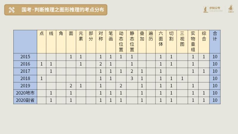 幻灯片9.PNG