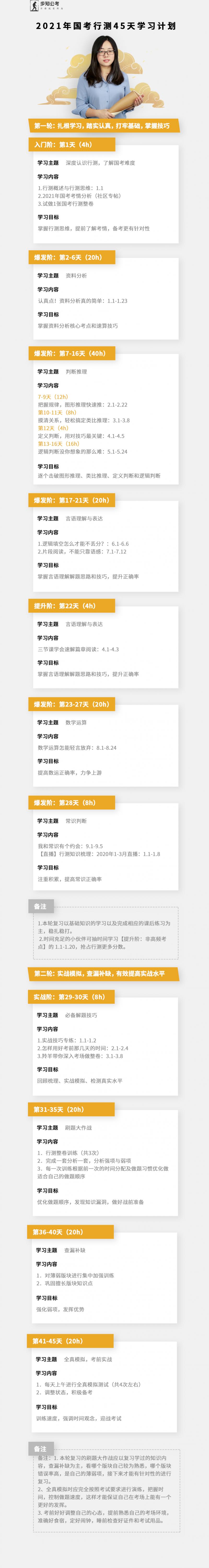 行测国考45天学习计划_02.png